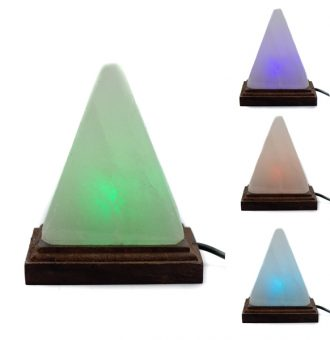 piramide-múltiple